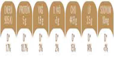 Glisemik indeks tablosu